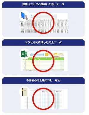 Salesdata01